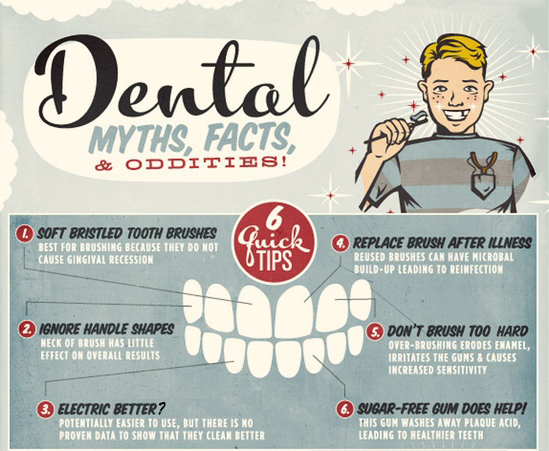 dental-myths-facts2